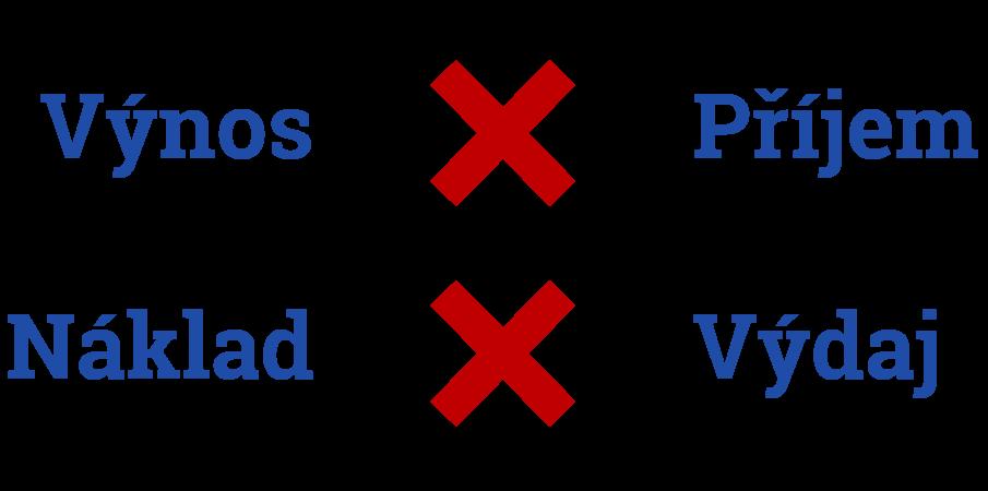 Rozdíly mezi důležitými pojmy