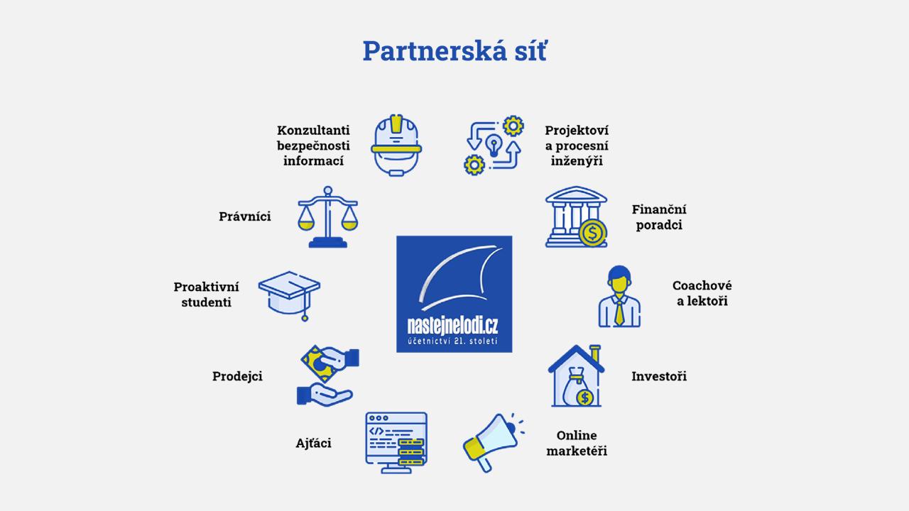 Partnerská síť